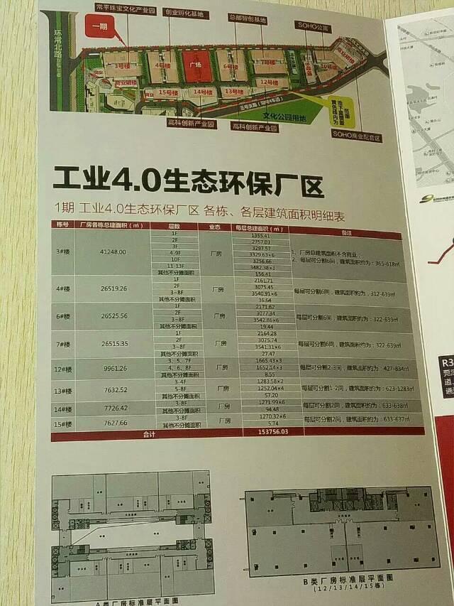 东莞首例带红本出售的厂房280000平米