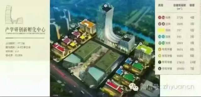 深圳东莞买卖厂房项目50万平方