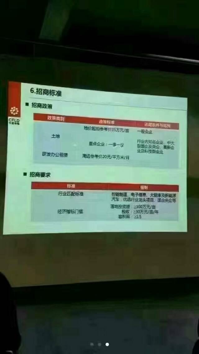 江门政府地皮出售七十年产权