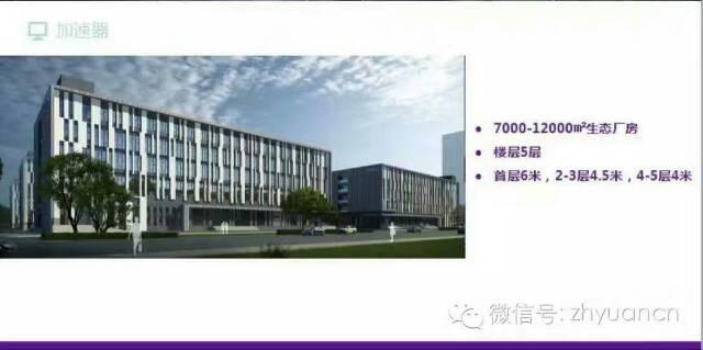 东莞清溪全新厂房出售(可定建)-图5