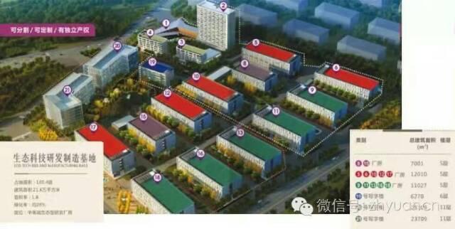 东莞清溪全新厂房出售(可定建)-图6