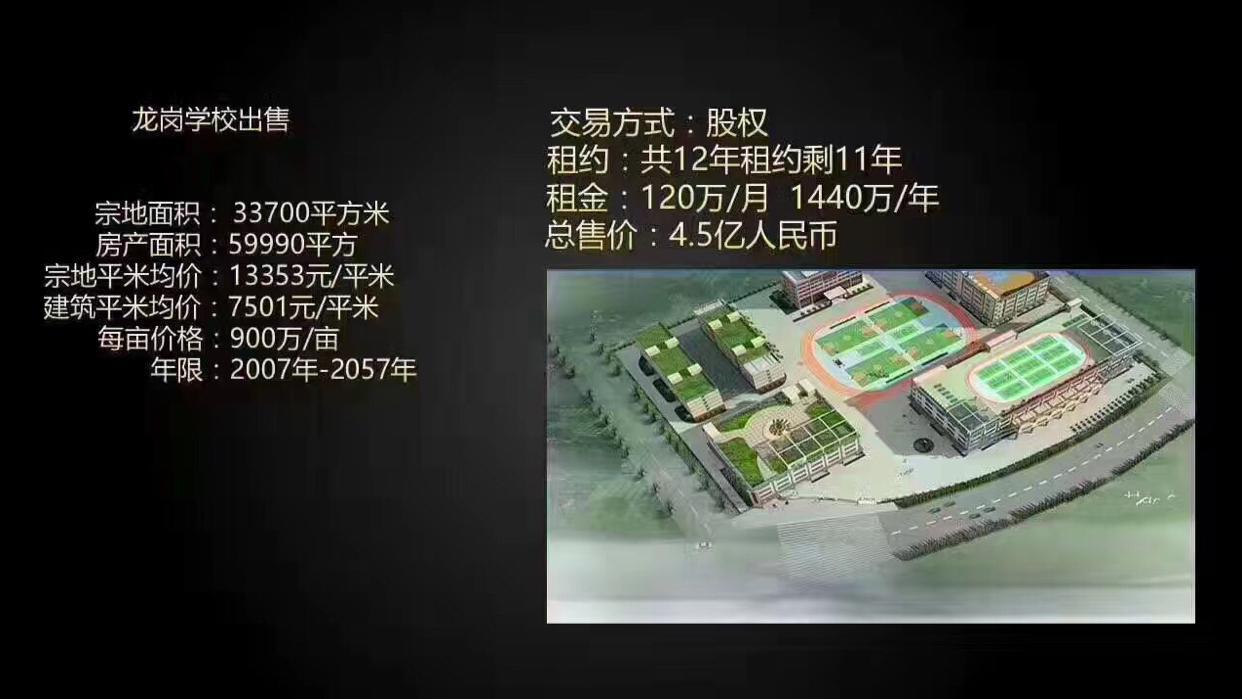 深圳厂房出售,看图。