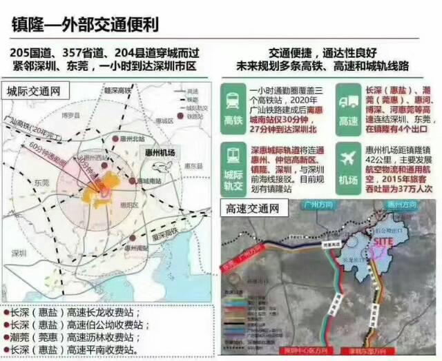 出售惠州包建工业地皮