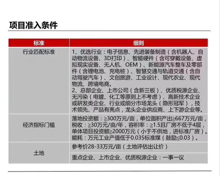 惠州贵阳市地皮出售