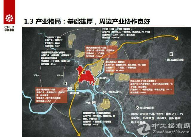 江门高新区新出国有工业用地24.8平方公里出售证件齐全