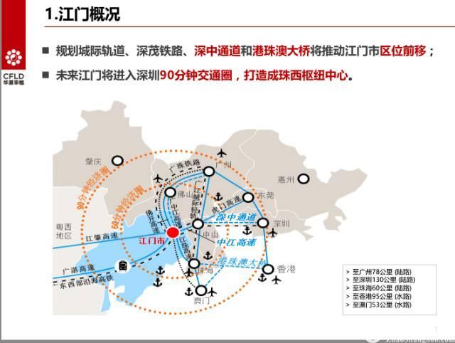 华夏幸福江门产业新城,属于江门市高新区核心区,占地24.8平