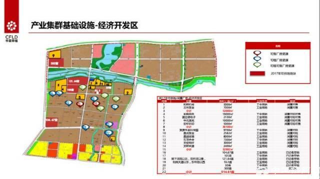 落位和县经开区土地500亩厂房36100亮点周边已-图6