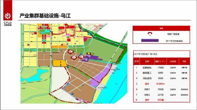 落位和县经开区土地500亩厂房36100亮点周边已-图9