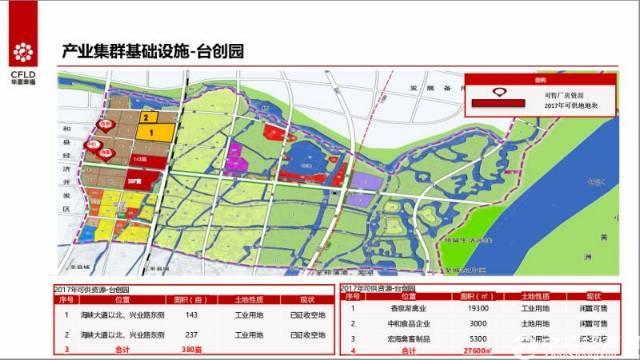 落位和县经开区土地500亩厂房36100亮点周边已-图3