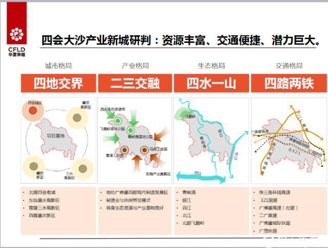 肇庆四会市大沙镇占地面积79.4平方公里隆重招商 招商对像: