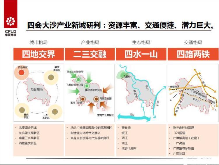广东省肇庆市四会大沙79.4平方公里  招商对象 1-图6