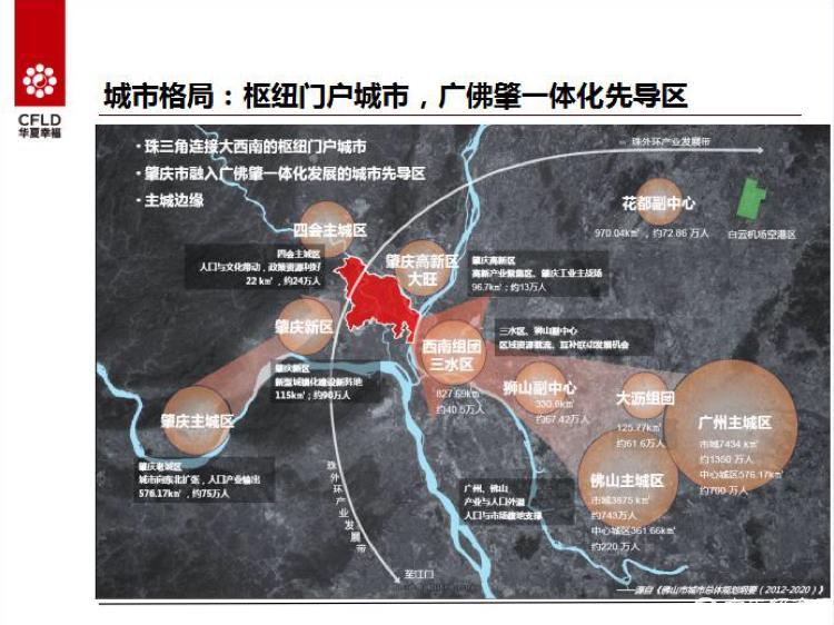 广东省肇庆市四会大沙79.4平方公里  招商对象 1-图4