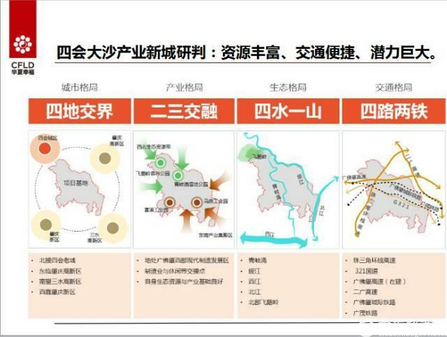 广东省肇庆市四会大沙79.4平方公里  招商对象 1-图2