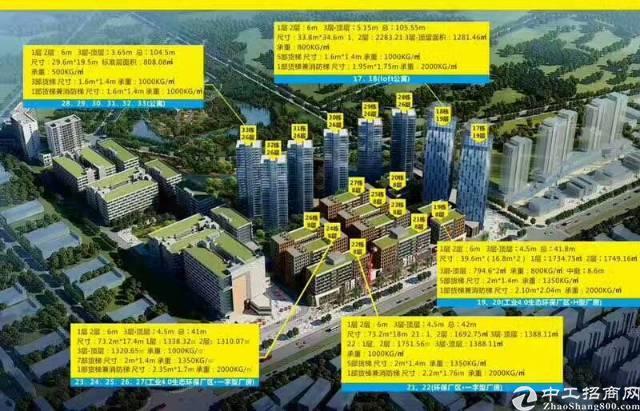 高新产业园内独栋厂房10600平米急售
