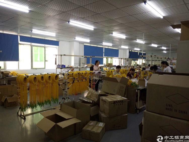 龙华新出精装修厂房1500平招租