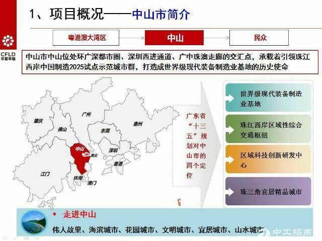 中山市44平方公里土地出售-图9