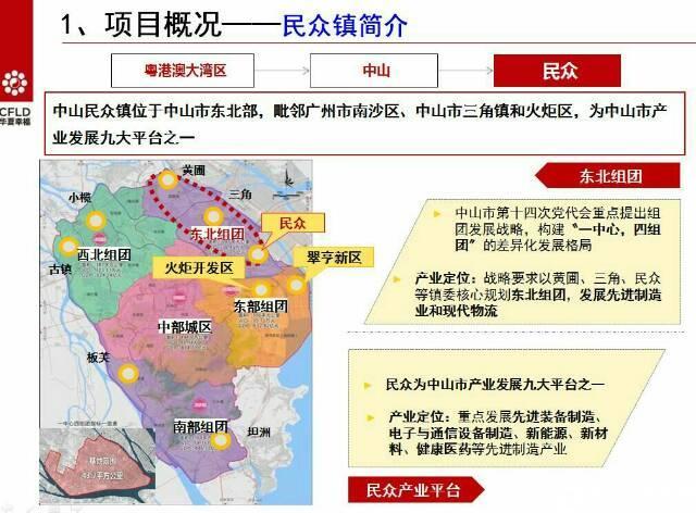 中山市44平方公里土地出售-图4
