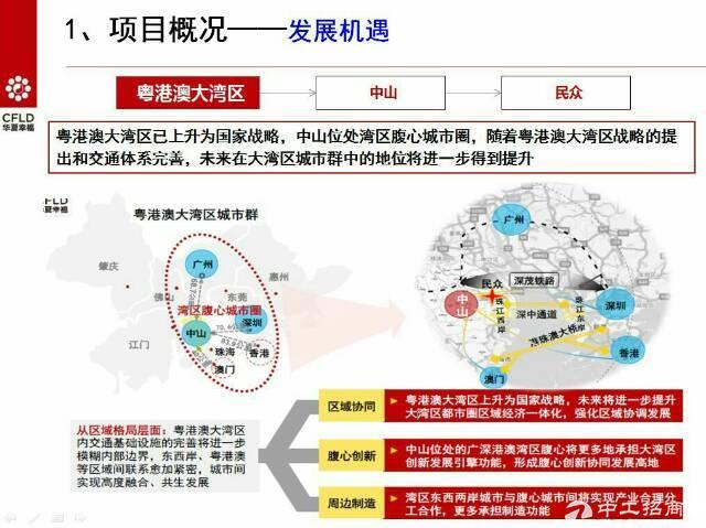 中山市44平方公里土地出售-图7