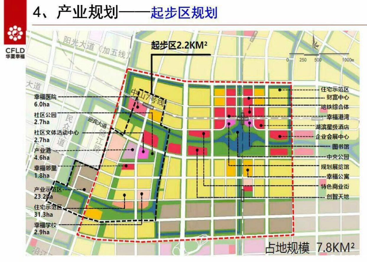 中山产业新城-图6