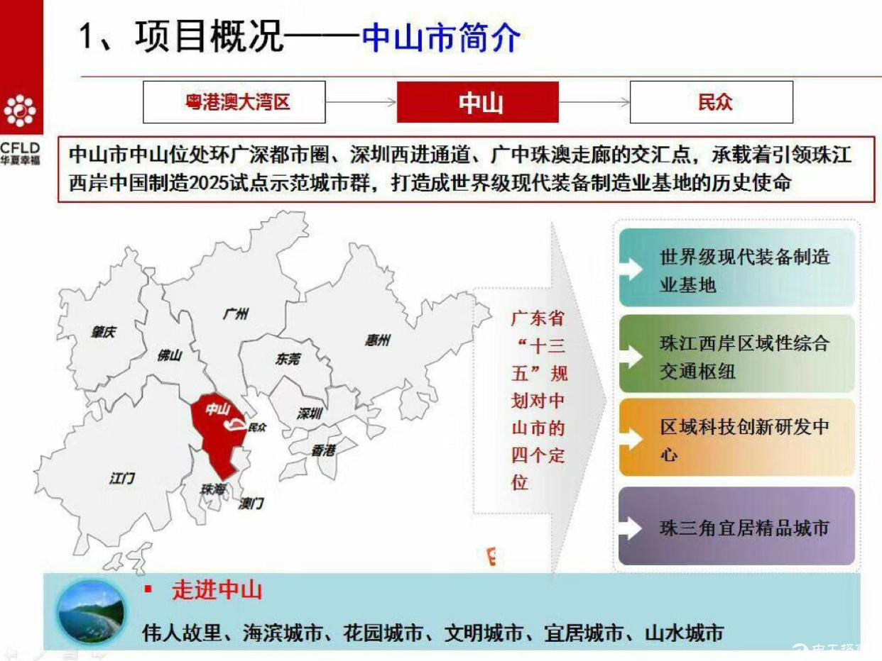 中山产业新城-图2