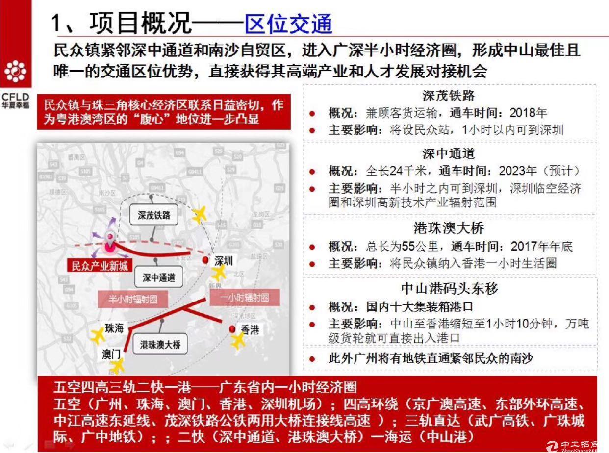 中山产业新城