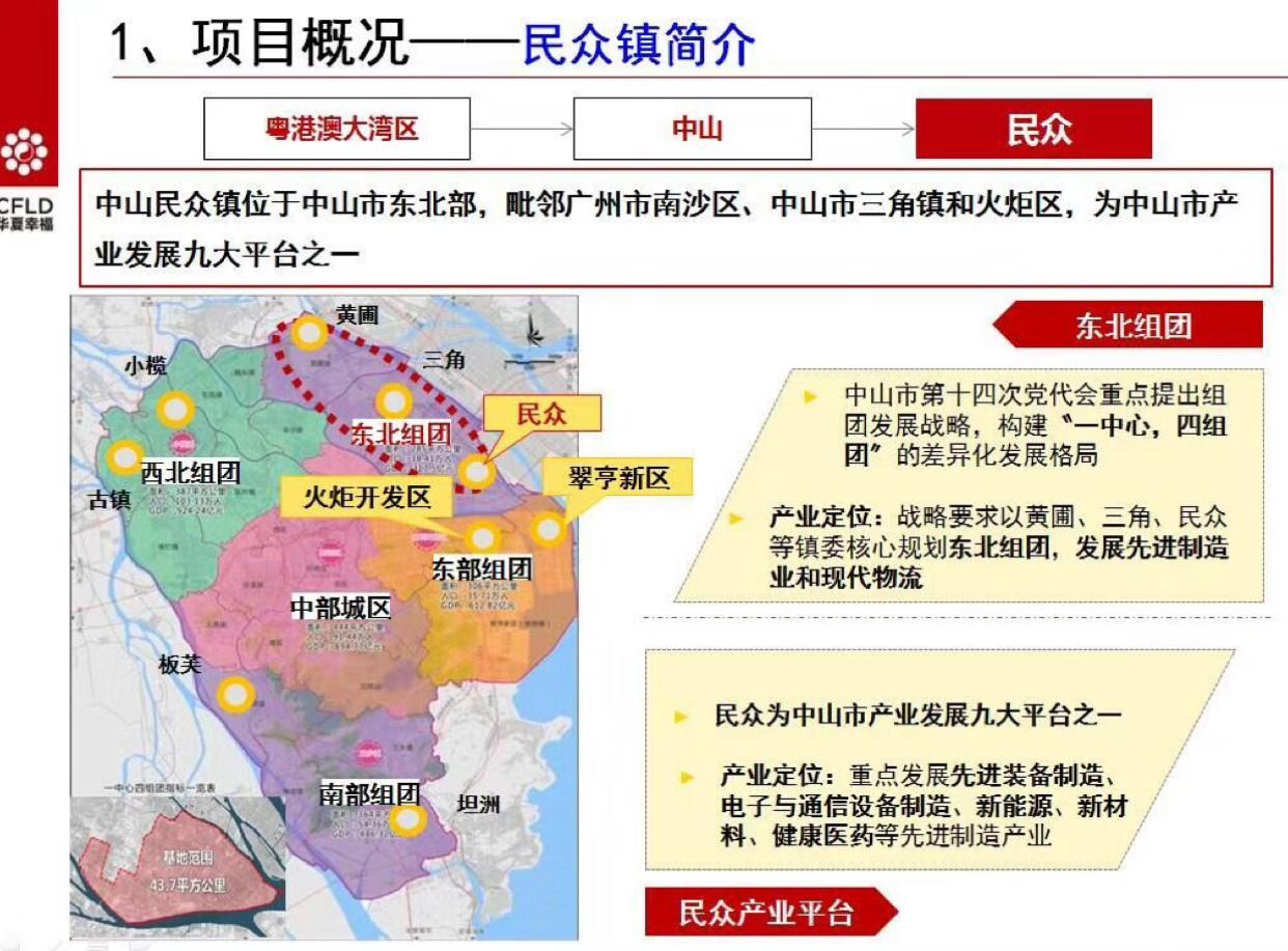 中山产业新城-图4