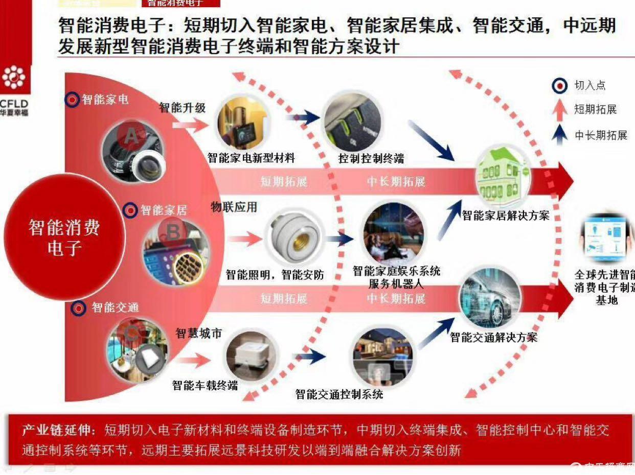 中山产业新城-图8