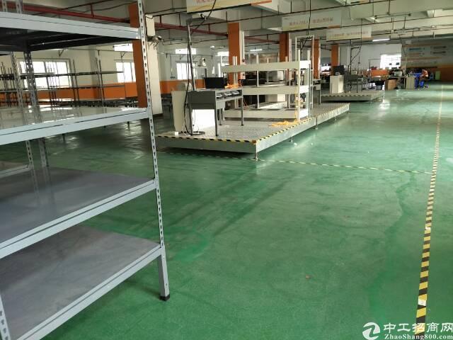 东城原房东独门独院厂房分租-图2
