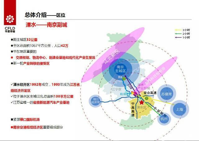 华夏幸福南京溧水产业新城,