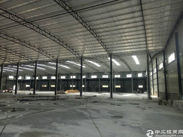 黄江——请你选择正确的厂房