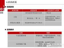 出售广东省肇庆市国有证工业用地20亩起售