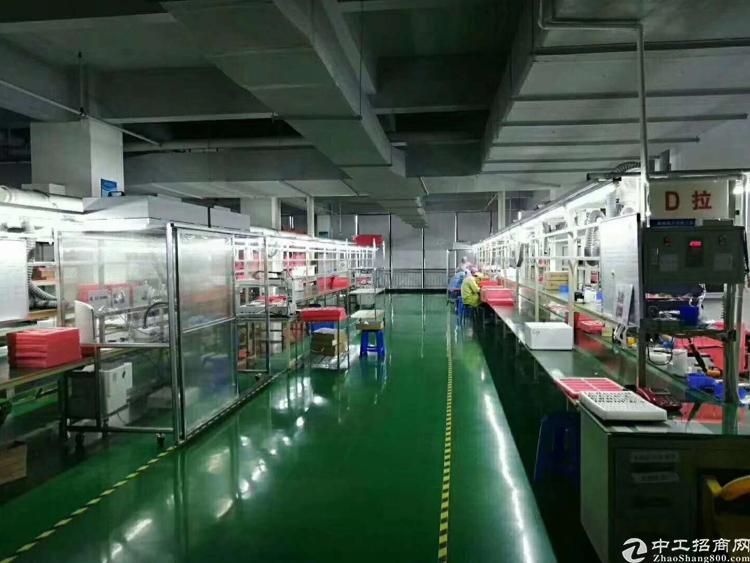 凤岗镇新出带装修厂房1700平方不要转让费