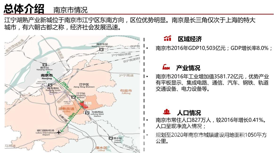 南京江宁产业新城招商