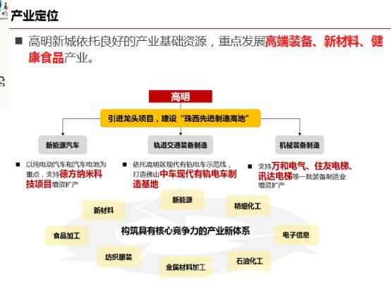 佛山高明产业新城4500亩招商-图4