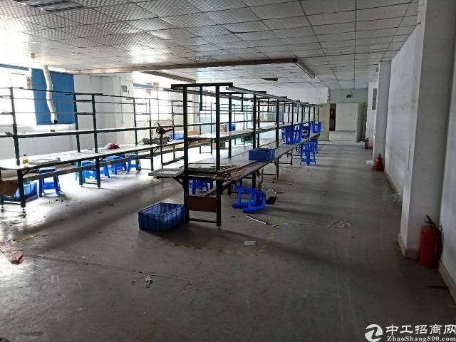 固戍南昌工业区