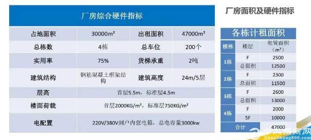石岩洲石路带精装修厂房45000平招租-图7