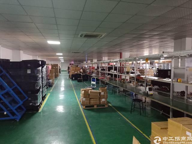 深圳石岩塘头大型成熟工业园-图6