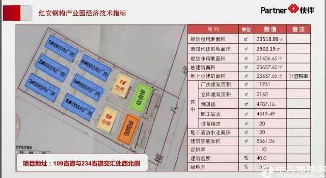 红安开发区钢构产业园,2千平方米独栋出售
