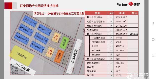 红安钢构产业园出售