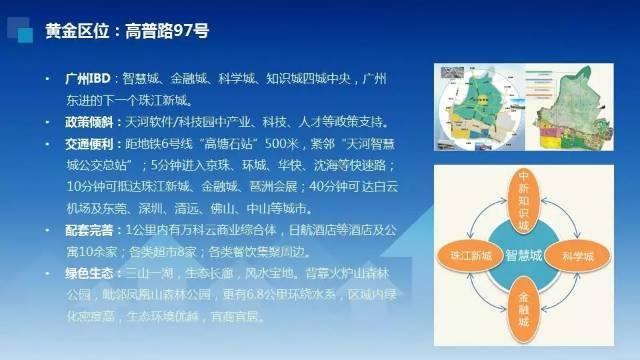天河智慧城地铁口2万平独院产业园招租