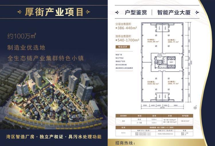 厚街镇建筑3000m²国有土地证全新厂房出售1