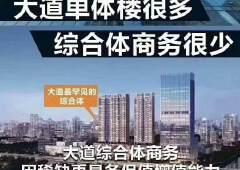 深圳宝安区70年产权写字楼