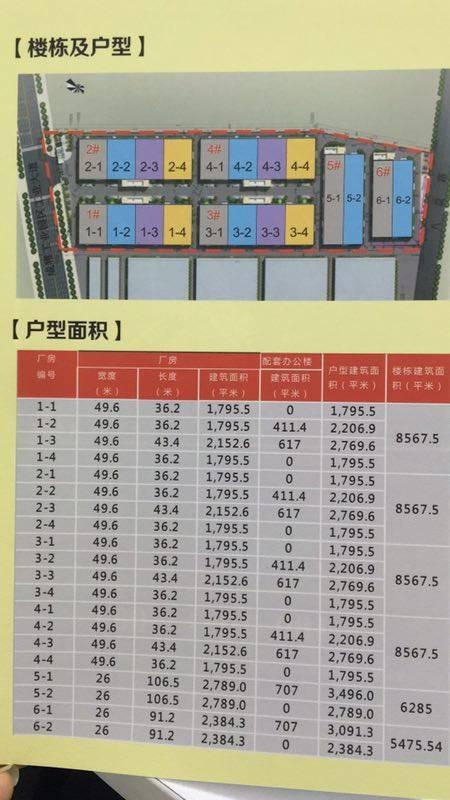 出售成雅工业园标准厂房1750平米立项做家具生产有喷涂心-图5