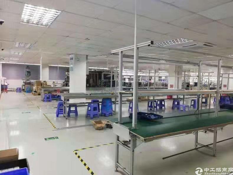 大浪商业中心附近精装厂房1914㎡低价出租