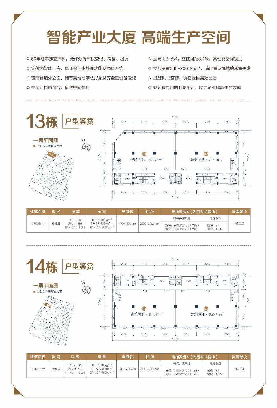 东莞可分层出售全新红本厂房,单层面积1000平,可贷款