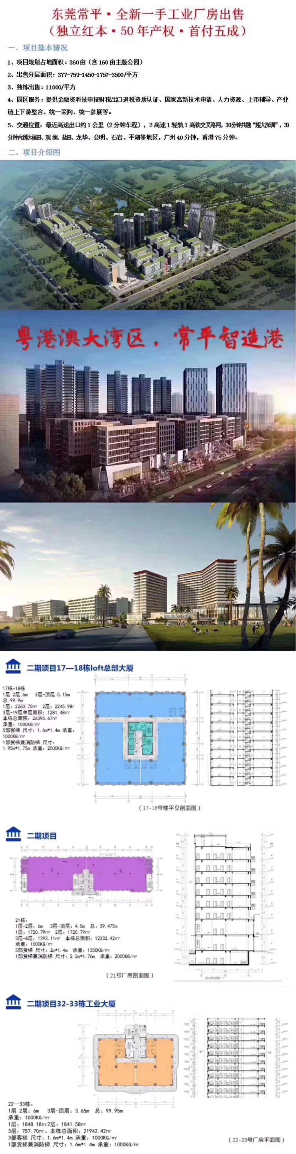 东莞高端产业园区,欢迎入驻,50年红本产权,可按揭,有独栋及
