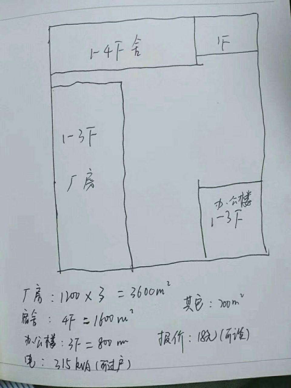惠州仲恺高新区新出原房东标准独院厂房6000平方-图5