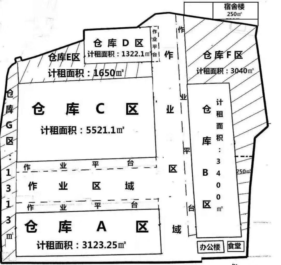 黄埔新出高台仓库20000平,优先考虑整租