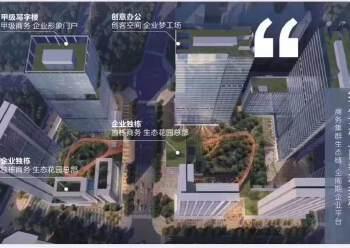 大空港经济圈·近百万综合体之上·甲级商务集群.稀缺独栋写字楼图片2