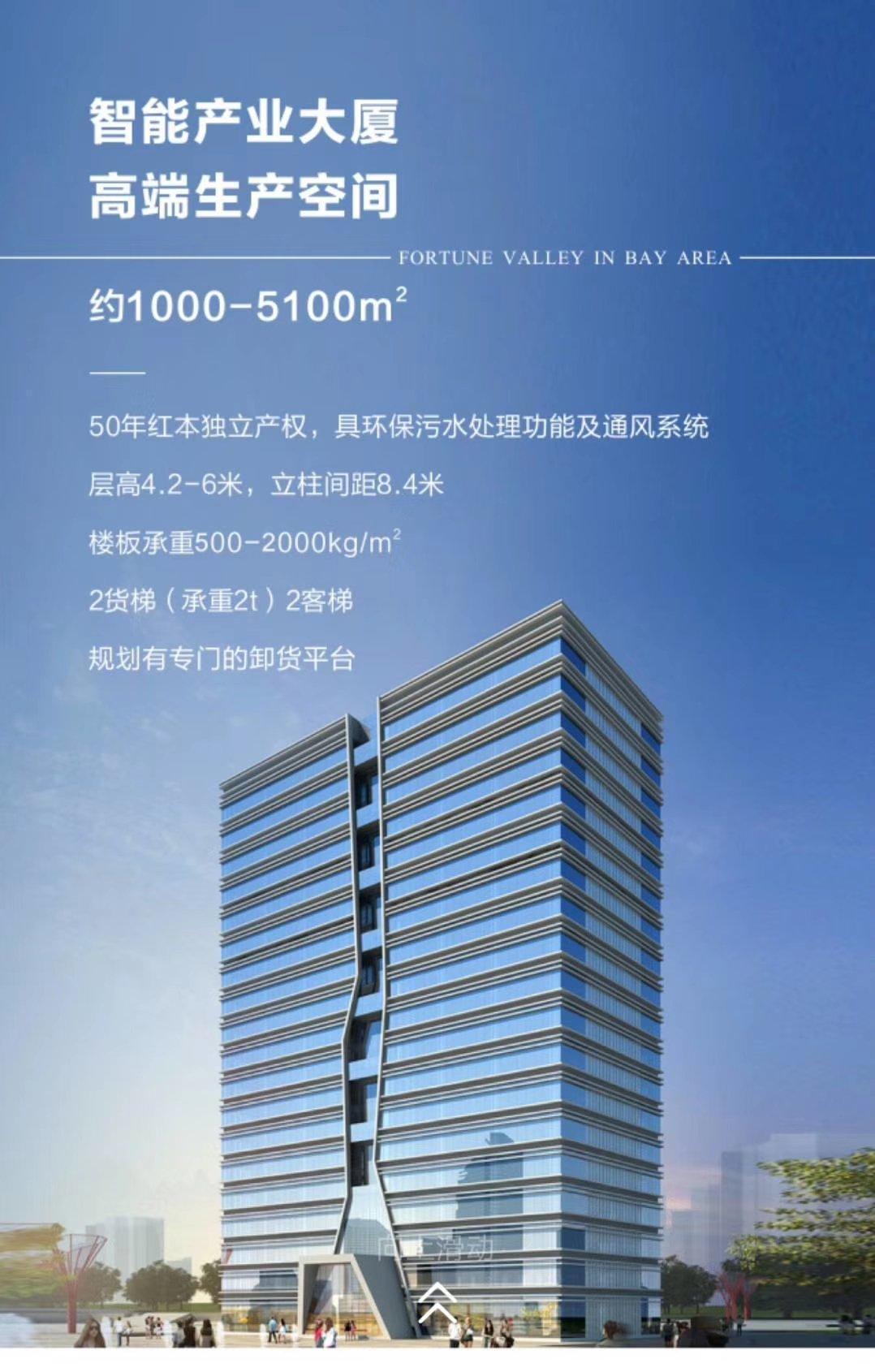 东莞厚街小面积红本厂房出售